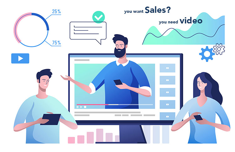 Want more sales? You need video